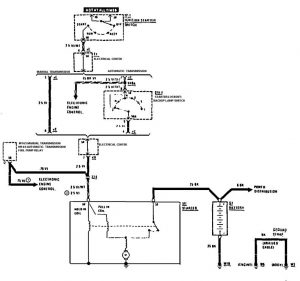 Mercedes Benz 190E -  wiring diagram - starting