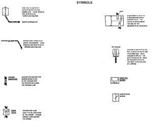 Mercedes-Benz 190E -wiring diagram - symbol ID (part 3)