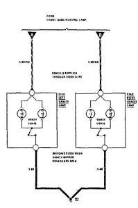 Mercedes-Benz 190E - wiring diagram - vanity mirror lamp