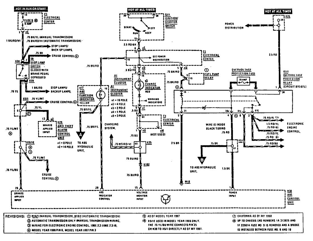 Mercedes Benz 190E 1990 1991 wiring diagrams brake