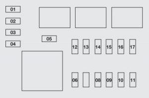 Abarth Grande Punto - wiring diagram - fuse box diagram - boot compartment