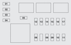Abarth    Punto    2012  2012     2014      fuse box    diagram
