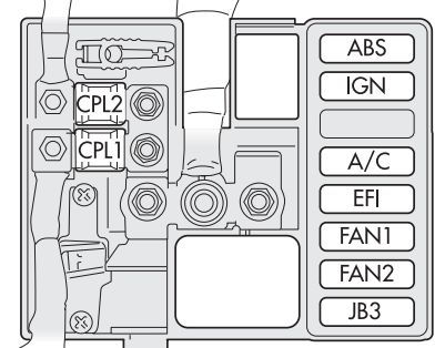 alfa romeo 147 fl 2005 2010 fuse box diagram. Black Bedroom Furniture Sets. Home Design Ideas