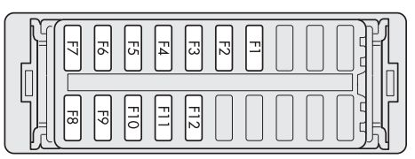 alfa romeo 147 fl (2005 – 2010) – fuse box diagram