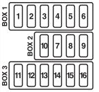 Alfa Romeo 156FL - wiring diagram - above main fuse box diagram