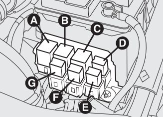 Alfa    Romeo       156    FL  2003     2006      fuse box    diagram     CARKNOWLEDGE