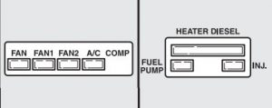 Alfa Romeo 156FL - wiring diagram - fuse box - engine diagram bay relay JTD