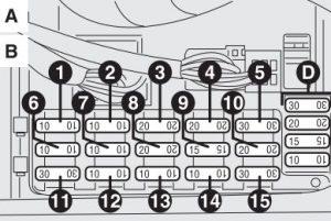 Alfa Romeo 156FL - wiring diagram - main fuse box diagram