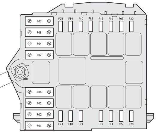 alfa romeo 159 2005 2011 fuse box diagram carknowledge. Black Bedroom Furniture Sets. Home Design Ideas