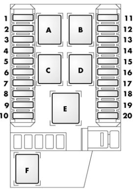 alfa romeo  fl   fuse box diagram