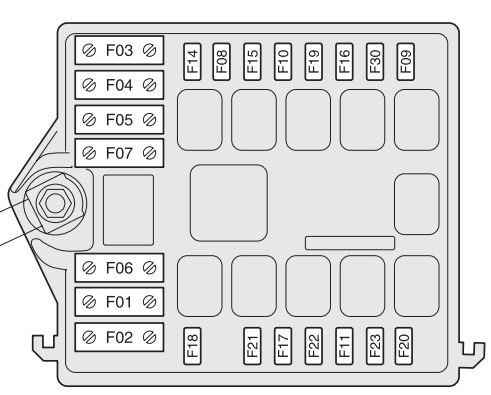 alfa romeo gt (2004 – 2010) – fuse box diagram
