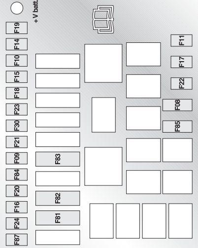 alfa romeo mito 2008 2013 fuse box diagram. Black Bedroom Furniture Sets. Home Design Ideas