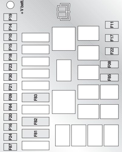 Alfa Romeo Mito  2008  U2013 2013   U2013 Fuse Box Diagram