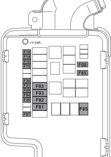 alfa romeo mito (from 2013) – fuse box diagram