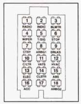 buick encore fuse box diagram vehicle wiring diagrams