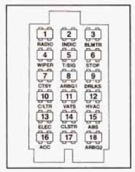 Buick Regal Wiring Diagram Fuse Box Diagram