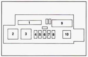Buick Regal 1994 Fuse Box Diagram