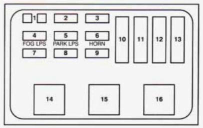 Buick Regal (1994) - fuse box diagram - Carknowledge.info