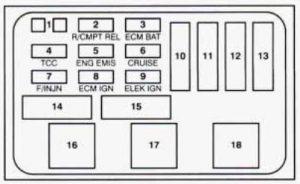 buick regal  1994   u2013 fuse box diagram