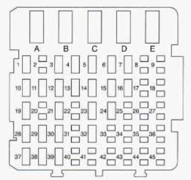 [ZTBE_9966]  Buick Regal (1995) – fuse box diagram - Carknowledge.info | Buick Regal Fuse Box Diagram |  | Carknowledge.info