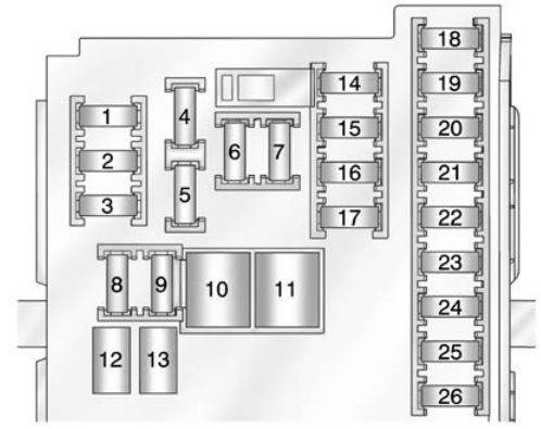 Buick Regal (2010 – 2012) – fuse box diagram - CARKNOWLEDGE on buick century electrical diagrams, buick regal exhaust system, buick enclave wiring diagram, buick rainier wiring diagram, buick regal brakes, buick regal firing order, buick regal coolant leak, buick regal water pump, buick regal power, buick regal door panel removal, buick lacrosse wiring diagram, buick regal radiator, buick reatta wiring diagram, buick regal radio, buick regal fuel pump, buick regal spark plugs, buick regal engine diagram, buick regal dash lights, buick stereo wiring diagram, buick regal lighting,