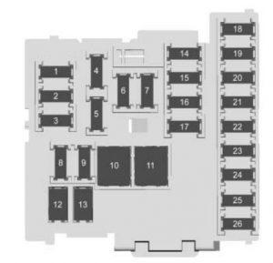 Buick Regal - wiring diagram - fuse box diagram - instrument panel