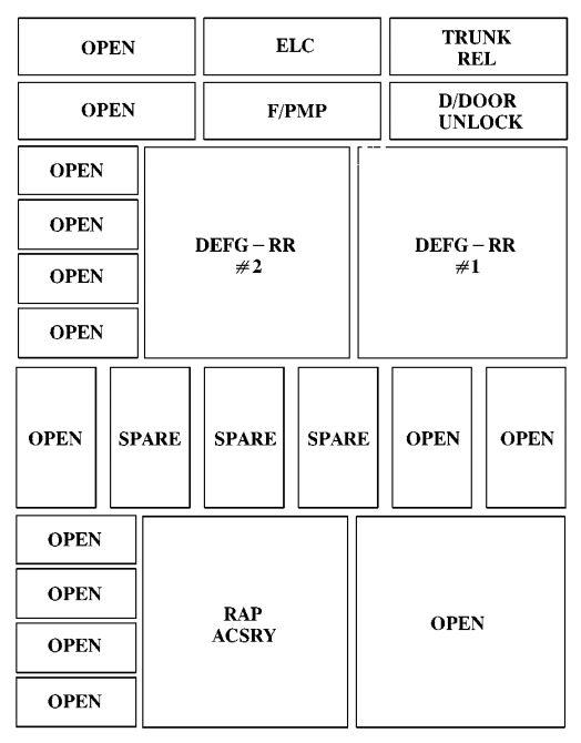 Buick Riviera  1997  U2013 1999   U2013 Fuse Box Diagram