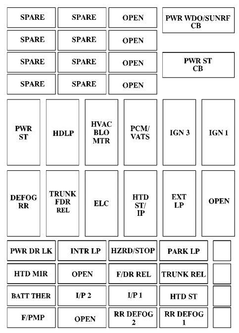 buick riviera - wiring diagram - fuse box diagram - rear compartment  (passenger side)
