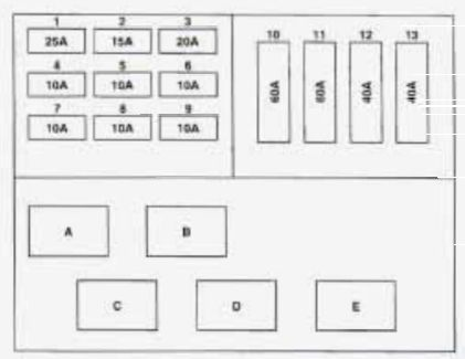 engine diagram for 3 1 engine buick roadmaster (1994) – fuse box diagram - carknowledge roadmaster engine diagram #13
