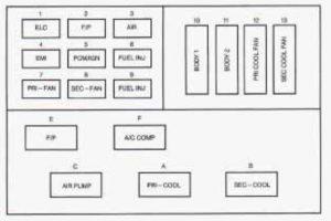 Buick Roadmaster -  wiring diagram - fuse box diagram - engine compartment