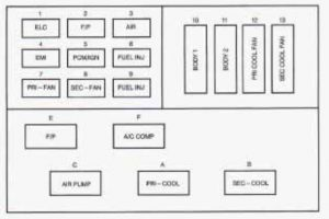Buick Roadmaster -  wiring diagram - fuse box diagram - engine compartment