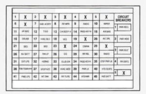 Buick Roadmaster -  wiring diagram - fuse box diagram -  instrument panel