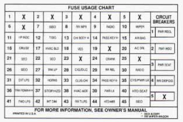 buick roadmaster  1996   u2013 fuse box diagram carknowledge