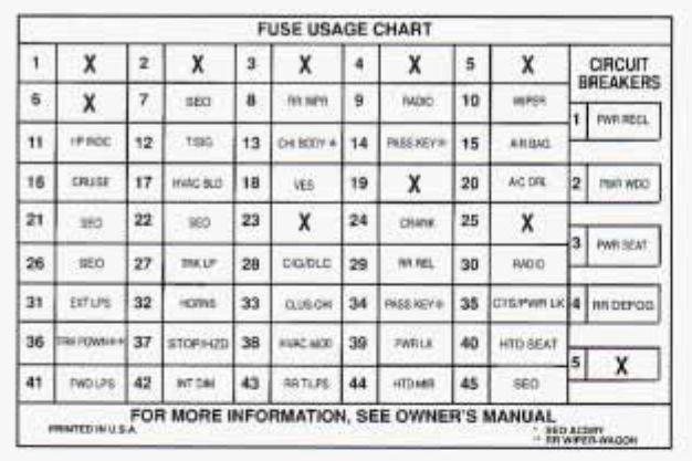 Buick Roadmaster  1996   U2013 Fuse Box Diagram
