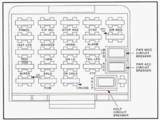 Buick Skylark  1995      fuse box    diagram     CARKNOWLEDGE