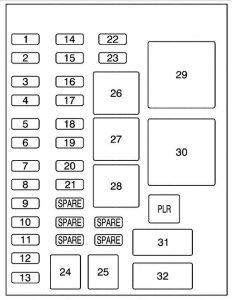 Buick Terraza - wiring diagram - fuse box diagram - instrument panel