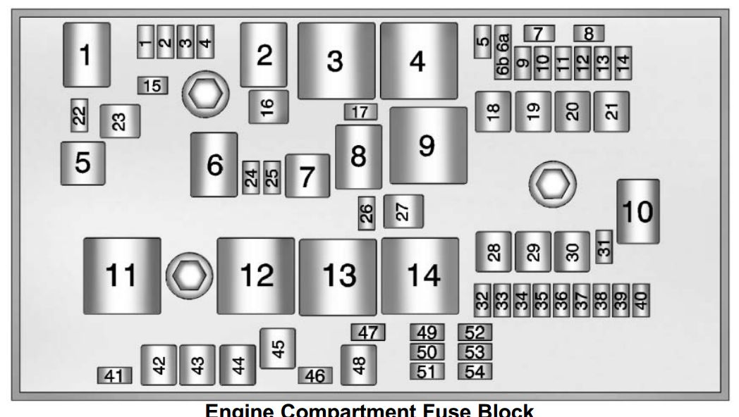 Buick Verano  2016  U2013 2017   U2013 Fuse Box Diagram