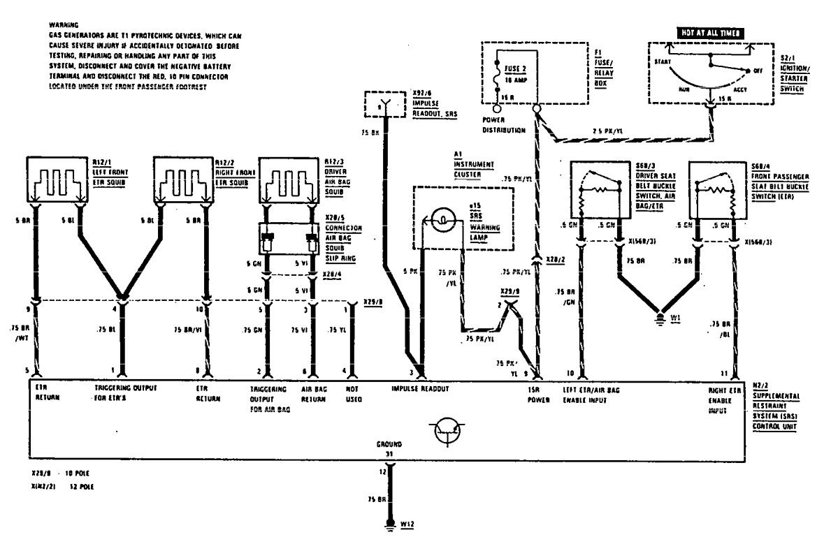 1995 Mercedes S500 Fuse Diagram Wiring Library C350 Box 1994 Benz 300 Ce Diagrams U2022