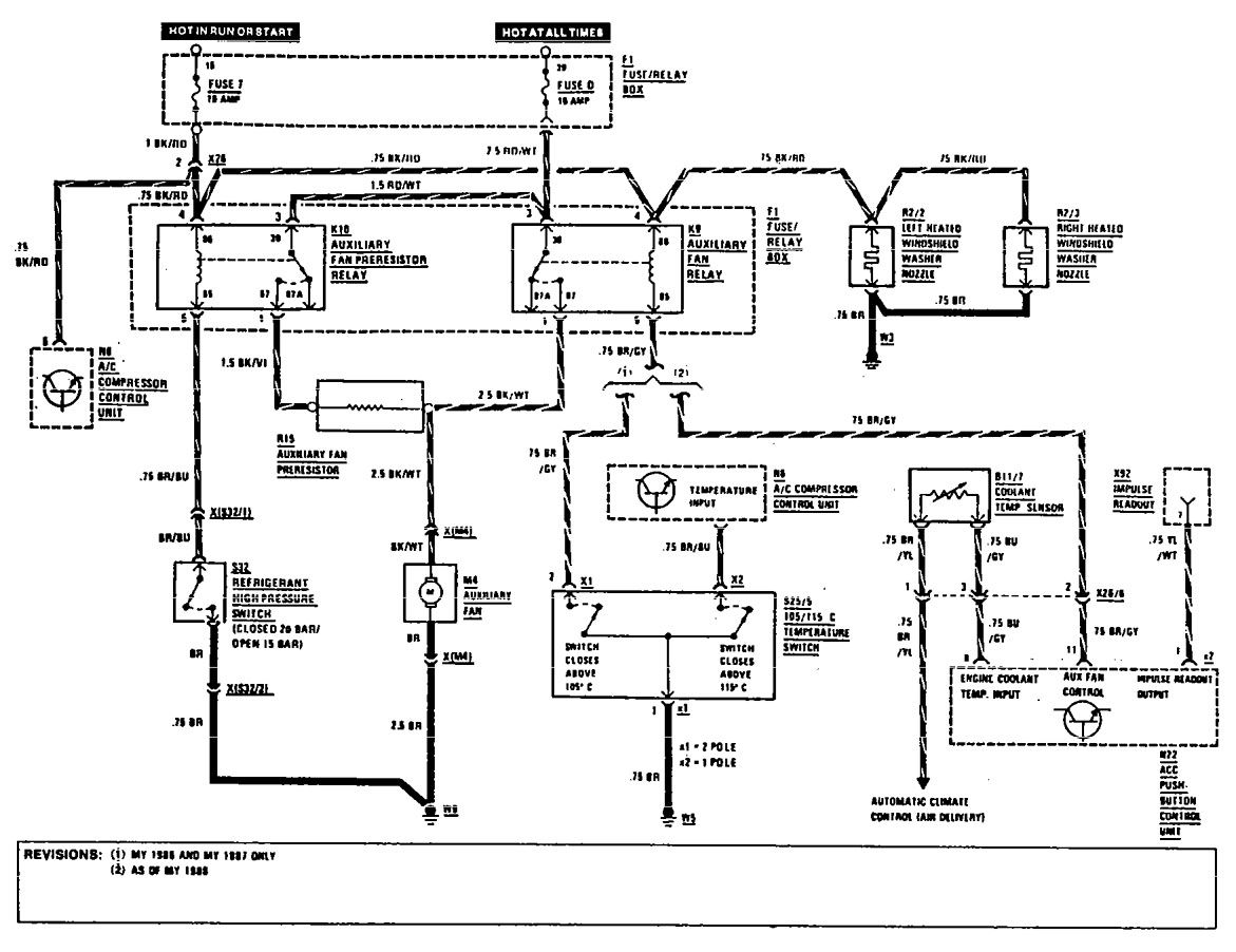 Scintillating Mercedes 300e Wiring Diagrams Pictures - Best Image ...