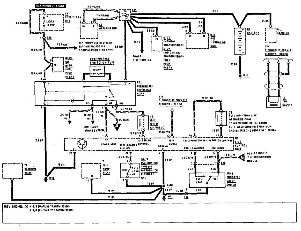 Mercedes Sel Truck Engines Diagram Wiring Diagrams C230 560sel Fuse Box Imageresizertool Com Benz Ml320 Engine Om460