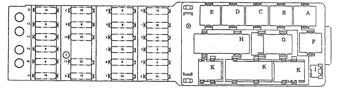mercedes-benz 300e (1990 – 1991) – wiring diagrams – fuse panel