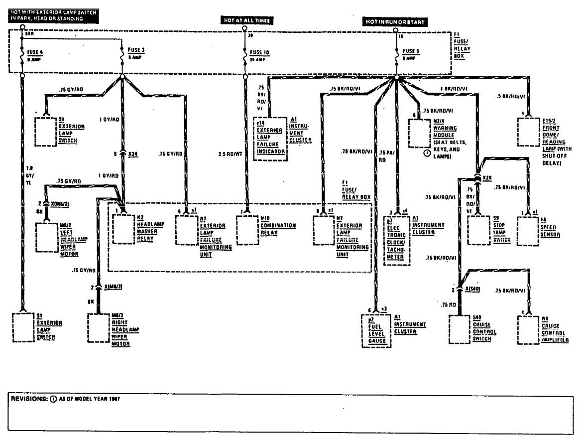 mercedes-benz 300e  1990 - 1991  - wiring diagrams - fuse panel