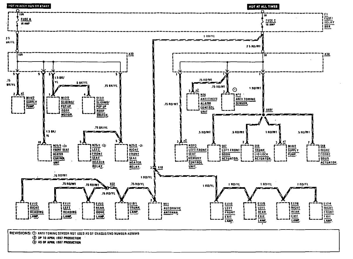 Mercedes Fuse Box Diagram Benz 1991 Wiring Diagrams S500 Location Relay Galls Siren Chart 2005