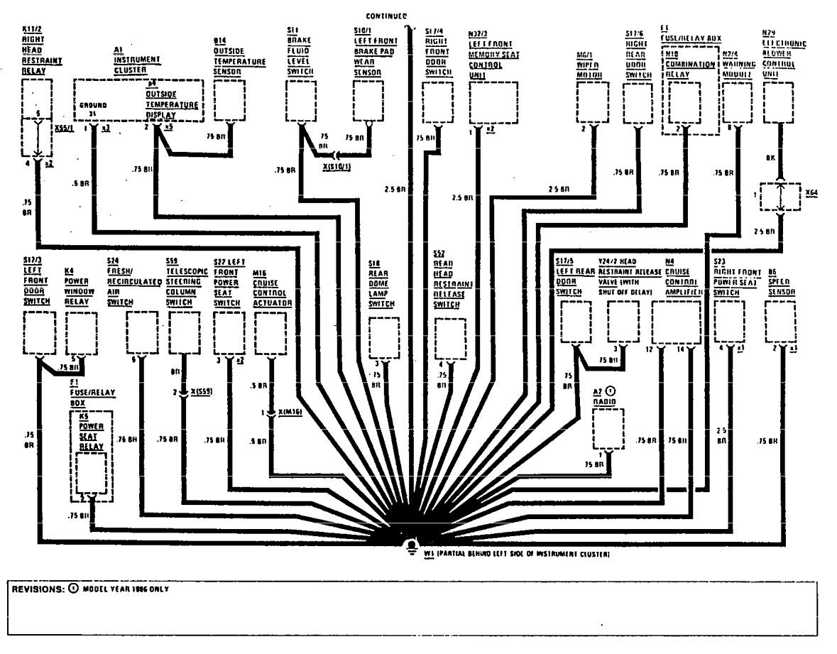 1991 mercedes fuse box diagram mercedes fuse box diagram benz 2001 mercedes benz 300e 1990 1991 wiring diagrams #3