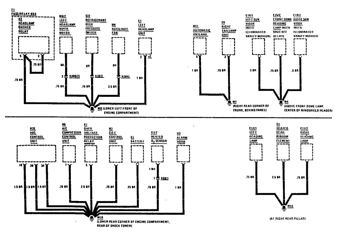 Mercedes-Benz 300E (1990 – 1991) – wiring diagrams – ground distribution