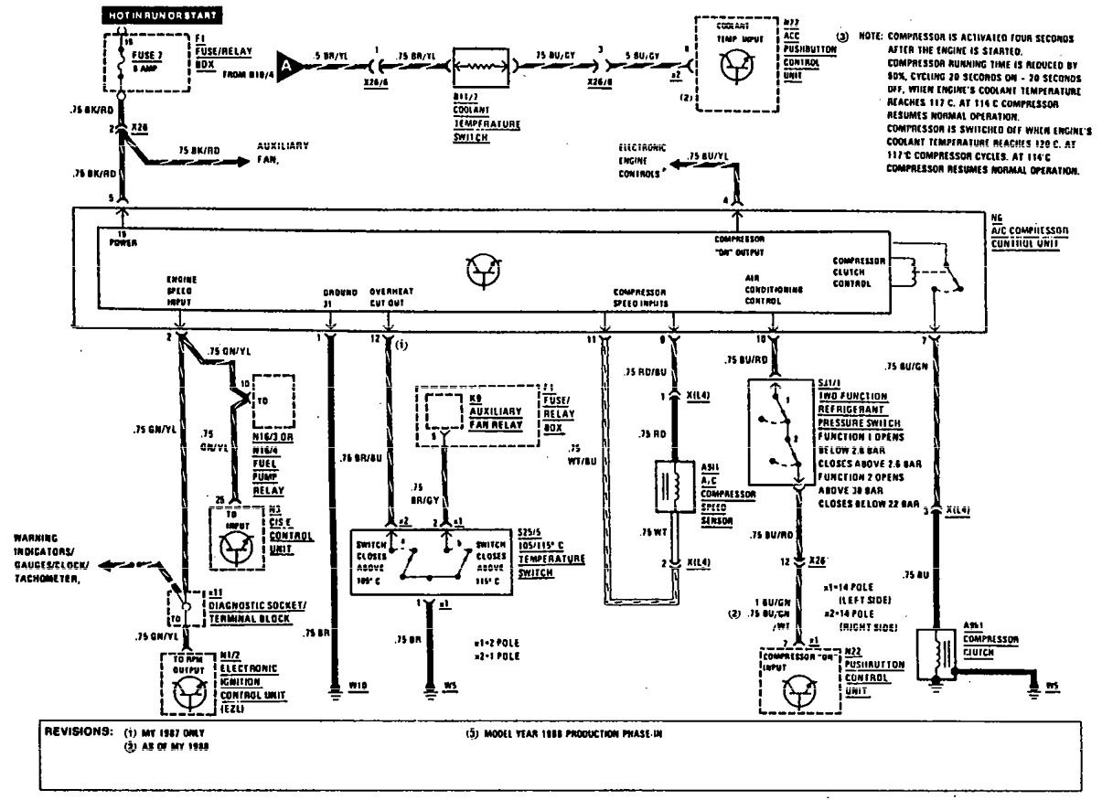 mercedes-benz 300e  1990 - 1991  - wiring diagrams