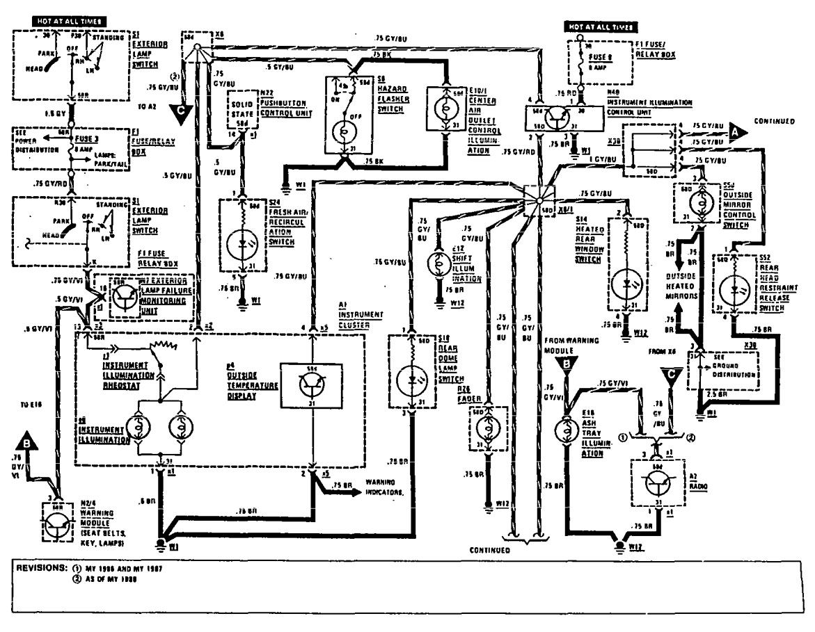 Mercedes Benz Wiring Harness Diagram Example Electrical 300ce 1990 Diagrams 1996 S320 Engine