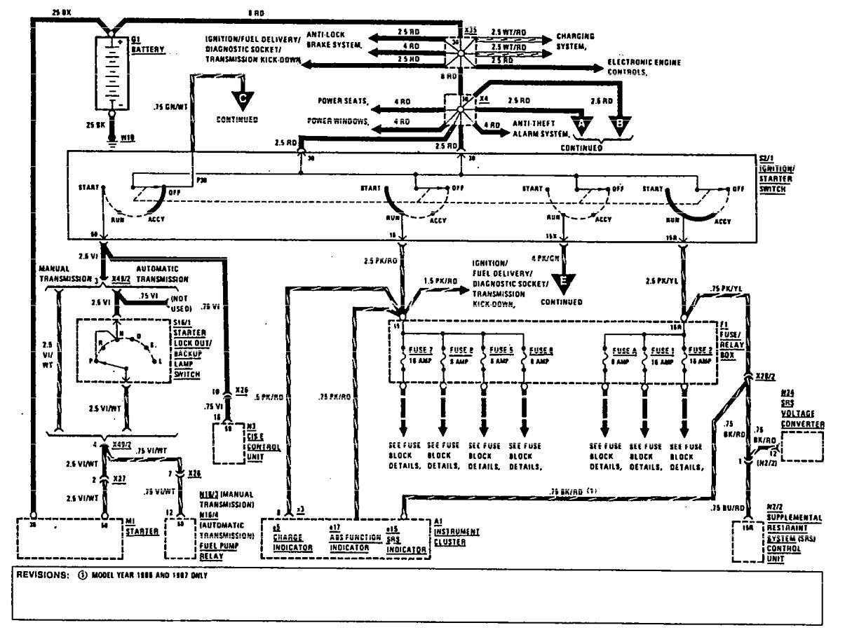 Mercedes 300e Wiring Diagram Opinions About For Benz 1990 1991 Diagrams Power Distribution Carknowledge 1986 1993 Radio