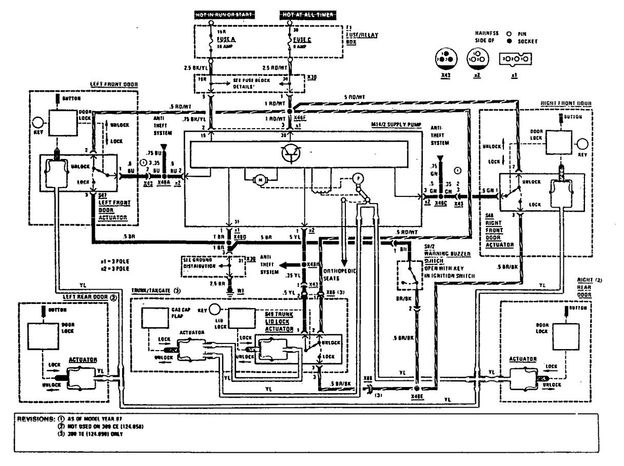Wiring Diagram Mercedes Benz 300e | Best Wiring Liry on mercedes w124 wiring-diagram, peterbilt 387 wiring-diagram, sears craftsman wiring-diagram, 1966 mercedes 230s wiring-diagram, lutron dimmer wiring-diagram, mb c300 wiring-diagram, 1981 300d wiring-diagram, massey ferguson wiring-diagram, range rover wiring-diagram, zongshen wiring-diagram, mercedes 300d wiring-diagram, audi wiring-diagram, 1968 mercedes diesel wiring-diagram, farmall cub wiring-diagram, ski-doo wiring-diagram, 1990 mercedes 300e wiring-diagram, cummins wiring-diagram, willys wiring-diagram, 1999 mercedes e320 wiring-diagram, 3.0 mercruiser wiring-diagram,