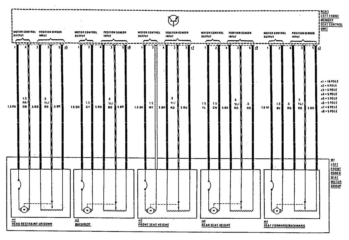 Mercedesbenz 300e 1990 Wiring Diagrams Power Seat Carknowledge. Mercedesbenz 300ce Wiring Diagram Power Seat Part 3. Corvette. 1991 Corvette Power Seat Wiring At Scoala.co
